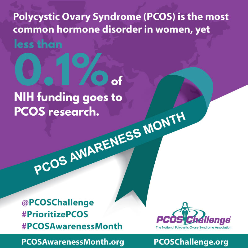 PCOS Awareness Month